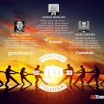 Företagsfighten – Ett nytt projekt av oss på 4klövern
